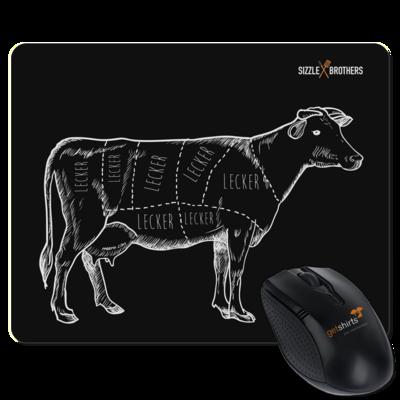 Motiv: Mousepad Textil - SizzleBrothers - Grillen - Meatmap