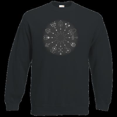 Motiv: Sweatshirt Classic - Götter und Dämonen - Dämonenkreis