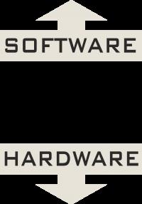 Fun - Flirt - Software Hardware