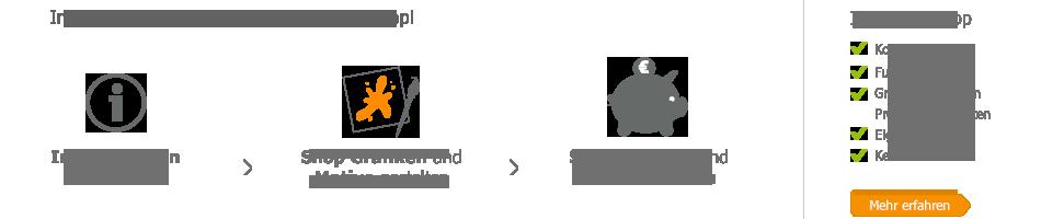 partnerinfos